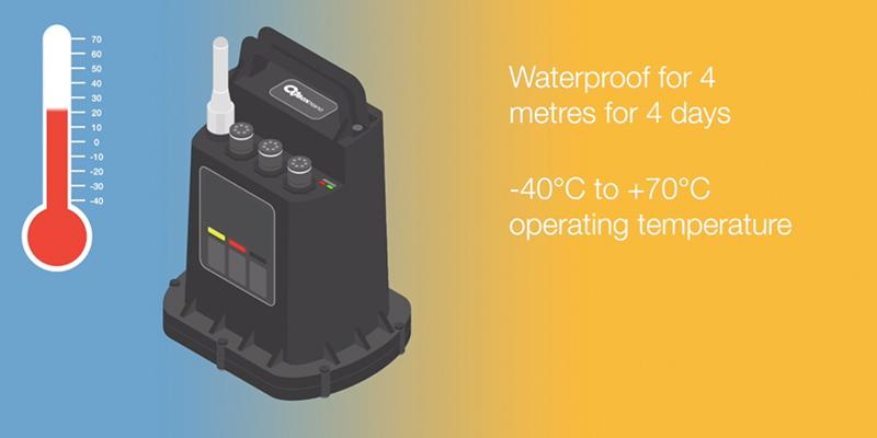 Remote Terminal Unit LKremote waterproof